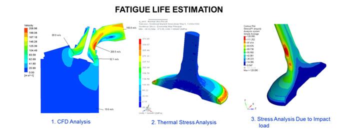 Engine Valve Simulation