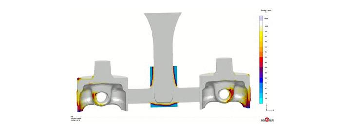 Casting Simulation – Robust Mold Design